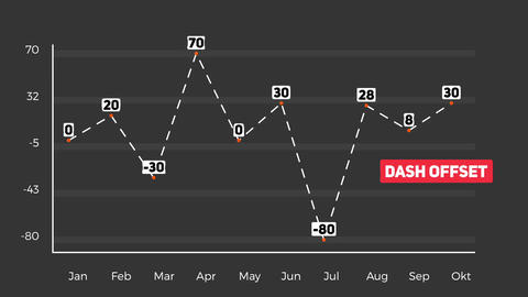 Line Graph Controller After Effects Template
