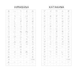 Hiragana - Katagana Japanese Basic Characters フォト