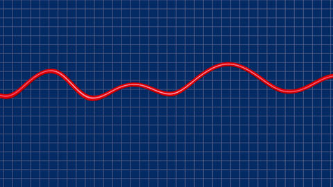 Line Graph with fluctuations. 3d animation. Smooth fluctuating curves Animation