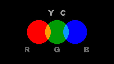 RGB Colors and CMYK Illustration GIF