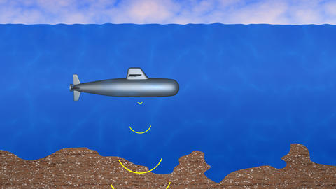 Submarine emitting sonar signals in sea. 3d animation Animation
