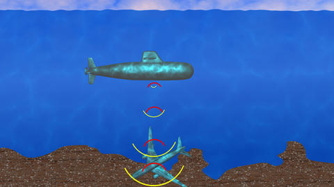 Submarine detects crashed airplane using sonar. 3d animation Animation