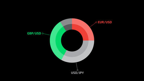 Financial trading infographic Animation