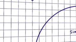 Science Mathematics 11 Stock Video Footage