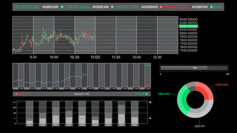Infographics about trading on the stock exchange on the alpha channel Animation