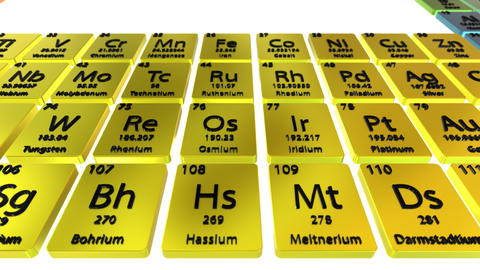 Periodic table chemical elements In and Out animation Videos animados