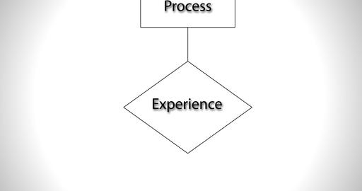 Block diagram of a business project with options for its development Loop ready GIF
