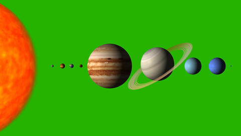 The Solar System By Order on a Green Screen Background Live Action