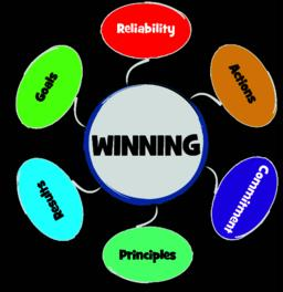 Business concept, winning strategy. Concepts Reliability Actions, commitment Vector