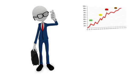 3d character businessman shows on profit growth graph Footage