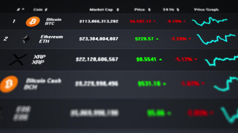Computer screen with fluctuating cryptocurrency prices - top down view Animation