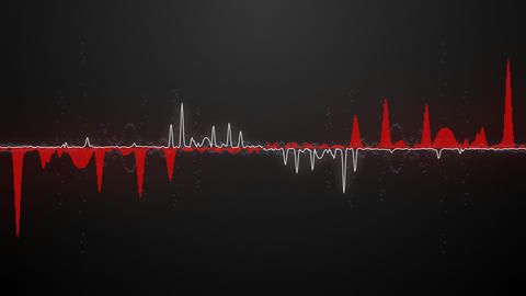 Audio waveform (No text) Animation