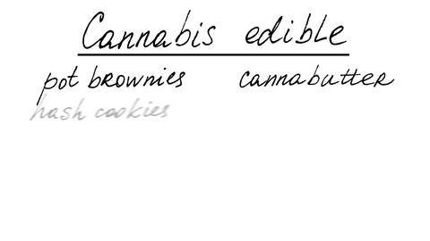 Cannabis edible. Animation on marijuana Animation