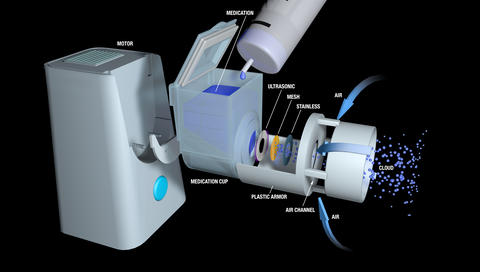 Descriptive drawing of how a portable nebulizer works for the treatment of Fotografía
