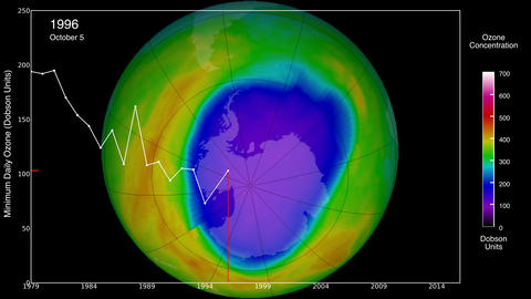Animation of the ozone concentration in the south pole with graph overlay. Animation