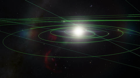Timelapse Animation of Solar System Orbits Around the Sun Animation