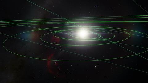 Timelapse Animation of Solar System Orbits Around the Sun Animation