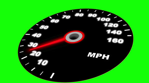 Speedometer dial on green screen background Animation