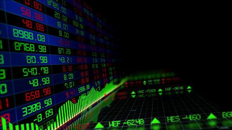 Stock Indices Videos animados