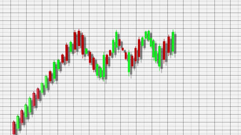 4K Ascending Triangle Bullish Stock Chart Pattern 7 Animation
