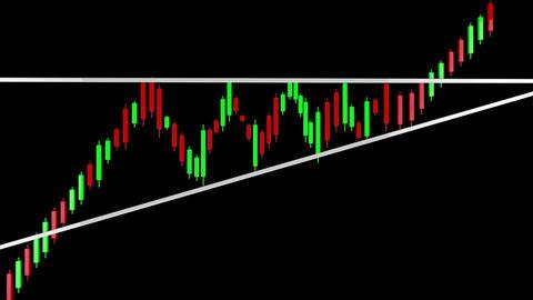 4K Ascending Triangle Bullish Stock Pattern with Matte 1 Animation