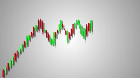 4K Ascending Triangle Bullish Stock Chart Pattern 1 Animation