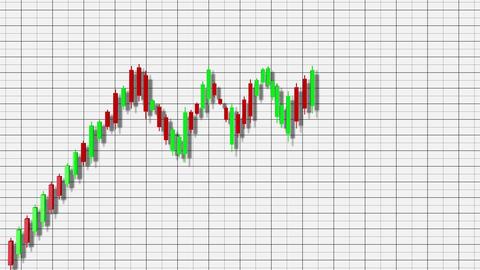 4K Ascending Triangle Bullish Stock Chart Pattern 3 Animation