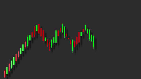 4K Bullish Rectangle Stock Chart Pattern 2 Animation