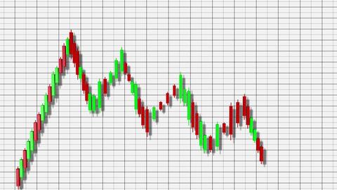 4K Ascending Channel Bullish Stock Chart Pattern 7 Animation