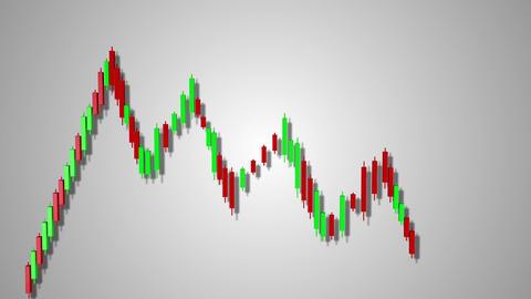 4K Ascending Channel Bullish Stock Chart Pattern 5 Animation