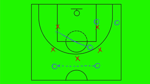 Basketball Offense Game Plan Diagram Drawing 2D Animation Animation