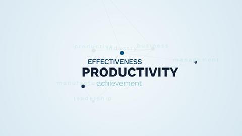 productivity effectiveness achievement improvement business plan industry Footage