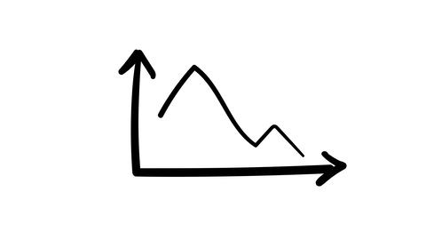 Hand-drawn sketchy line graph of falling indicators Footage