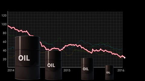 4K Oil Price Drop between 2014 and 2016 Chart and Barrels 1 Animation