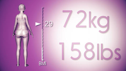 4K Simulation of a Fat Woman Loosing Body Weight and BMI Index 6 Animation