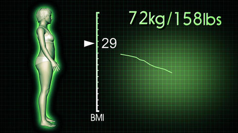 4K Simulation of a Fat Woman Loosing Body Weight and BMI Index v2 3 Animation