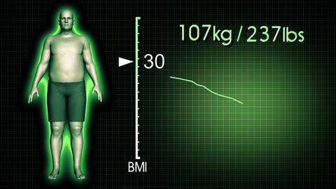 4K Simulation of a Obese Man Loosing Body Weight and BMI Index v2 1 Animation