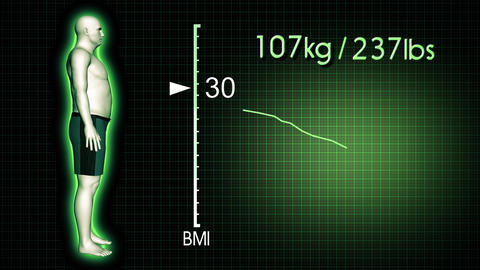 4K Simulation of a Obese Man Loosing Body Weight and BMI Index v2 3 Animation