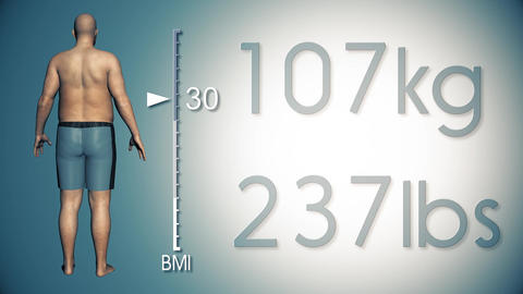 4K Simulation of an Obese Man Loosing Body Weight and BMI Index 2 Animation