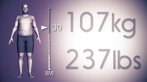 4K Simulation of an Obese Man Loosing Body Weight and BMI Index 5 Animation