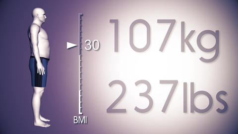 4K Simulation of an Obese Man Loosing Body Weight and BMI Index 6 Animation