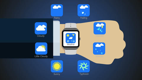 Weather application function for smart watch,mobile watch(included alpha) Animation