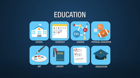 Education icon set animation,school, schedule,science,physical education, art, l Animation
