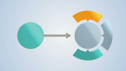 Circle diagram flow chart, 1 circle and main circle Animation
