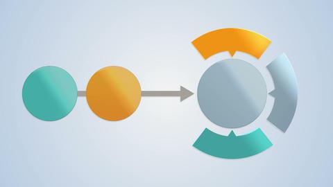 Circle diagram flow chart, 2 circle and main circle Animation