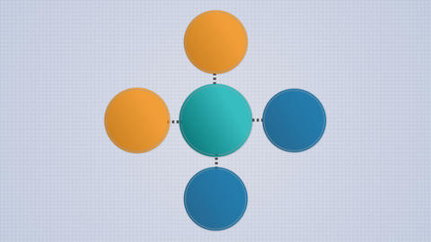 Circle diagram flow chart, 5 circle Animation