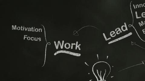 Success Brainstorming Mind Map on Blackboard Stock Video Footage