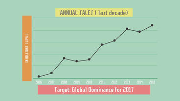 Corporate Line Chart Plantilla de After Effects
