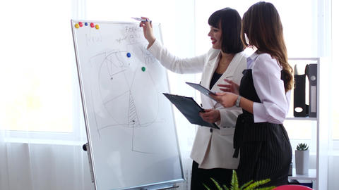 Whiteboard Presentation. Young female manager is preparing a presentation Live Action