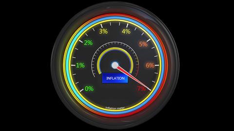 4K Inflation Meter 3D Animation Animation